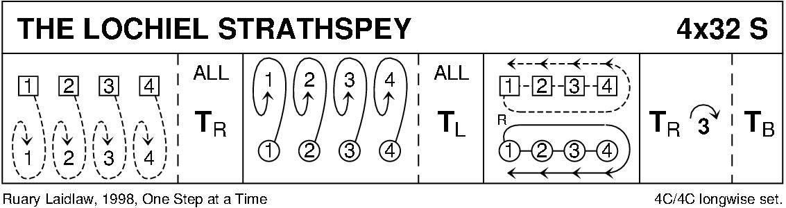 The Lochiel Strathspey Keith Rose's Diagram