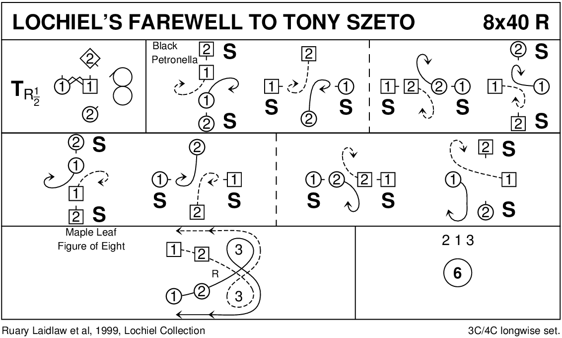 Lochiel's Farewell To Tony Szeto Keith Rose's Diagram