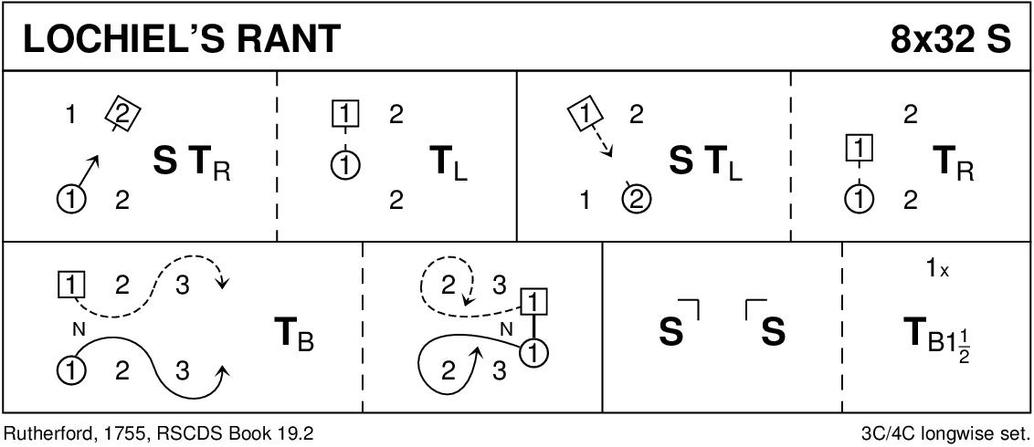 Lochiel's Rant Keith Rose's Diagram