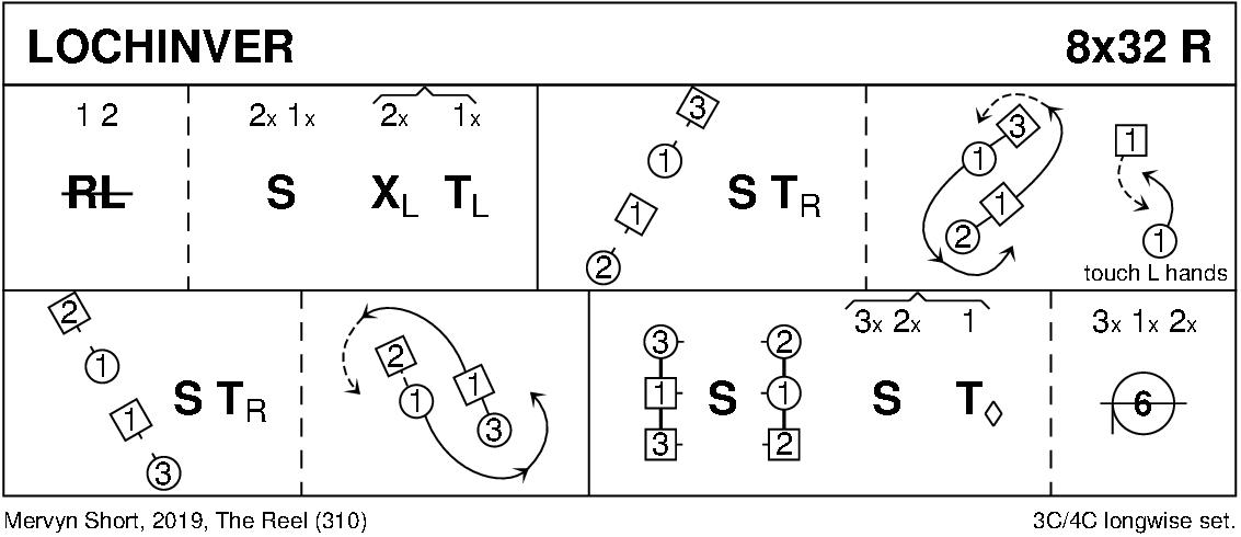 Lochinver Keith Rose's Diagram