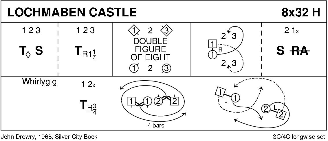 Lochmaben Castle Keith Rose's Diagram