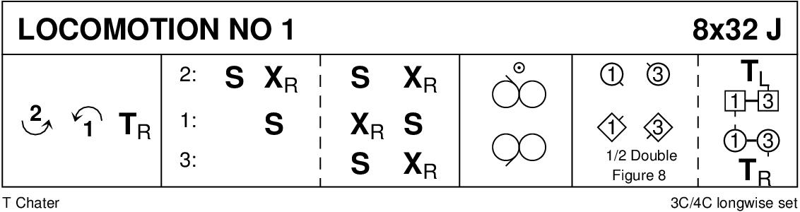 Locomotion No.1 Keith Rose's Diagram