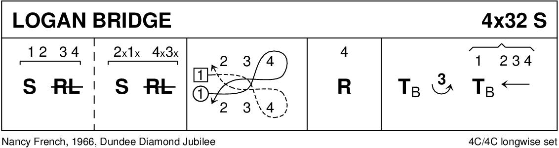 Logan Bridge Keith Rose's Diagram