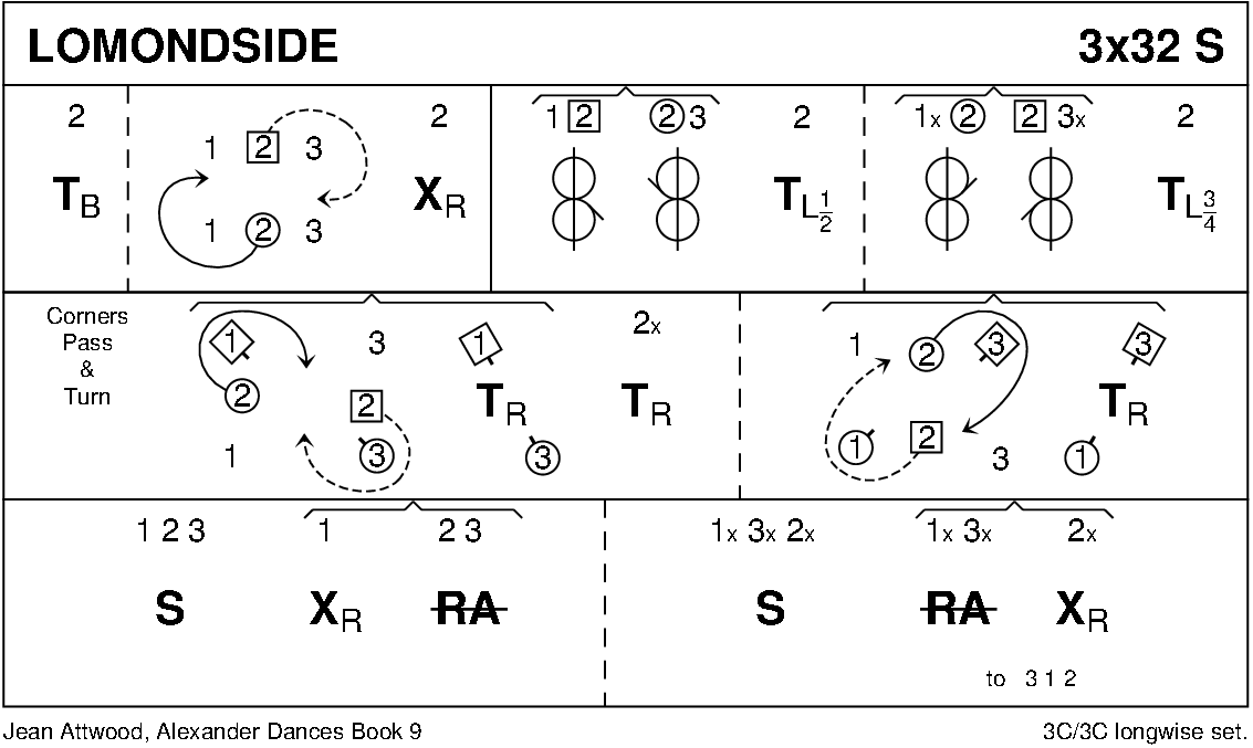 Lomondside Keith Rose's Diagram