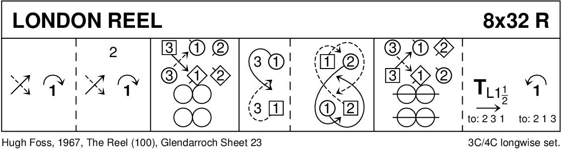 London Reel Keith Rose's Diagram
