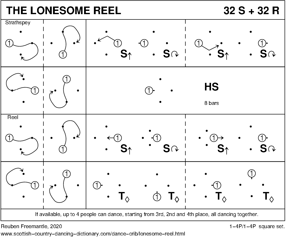 The Lonesome Reel Keith Rose's Diagram