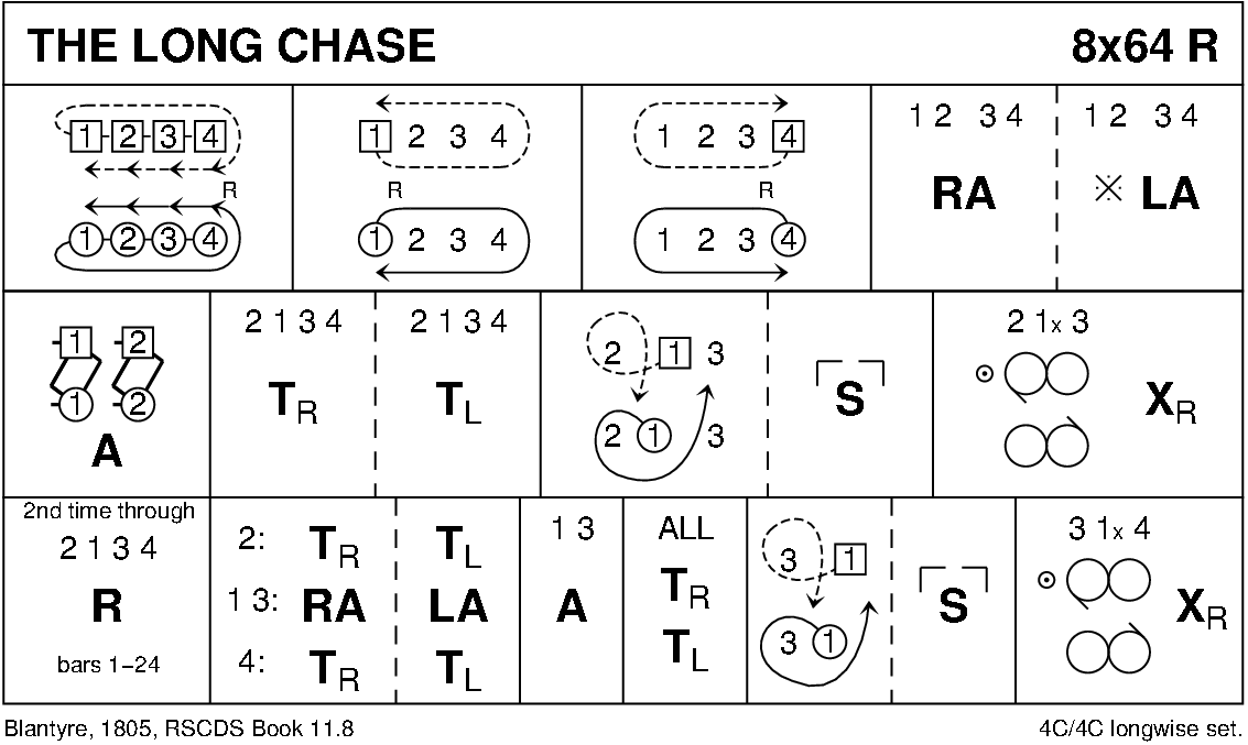 The Long Chase Keith Rose's Diagram