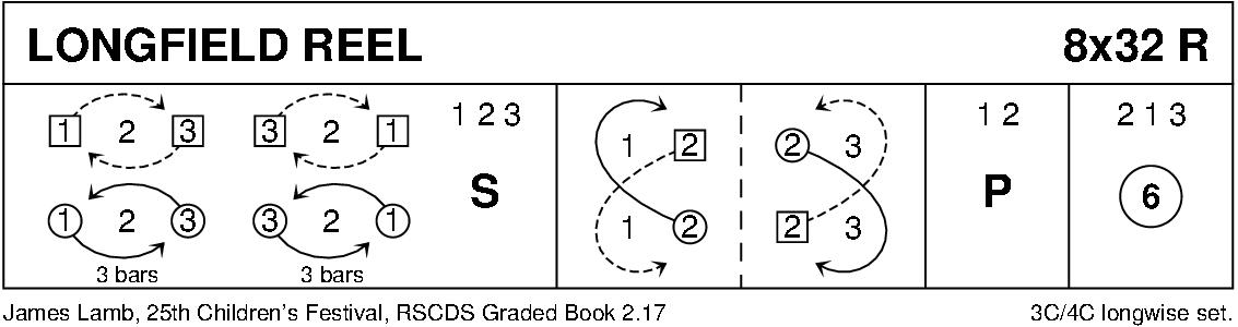 Longfield Reel Keith Rose's Diagram