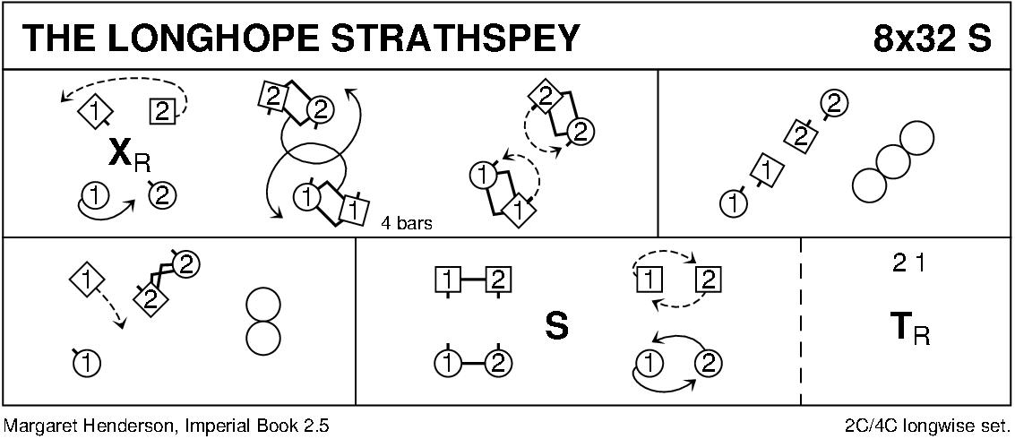 The Longhope Strathspey Keith Rose's Diagram