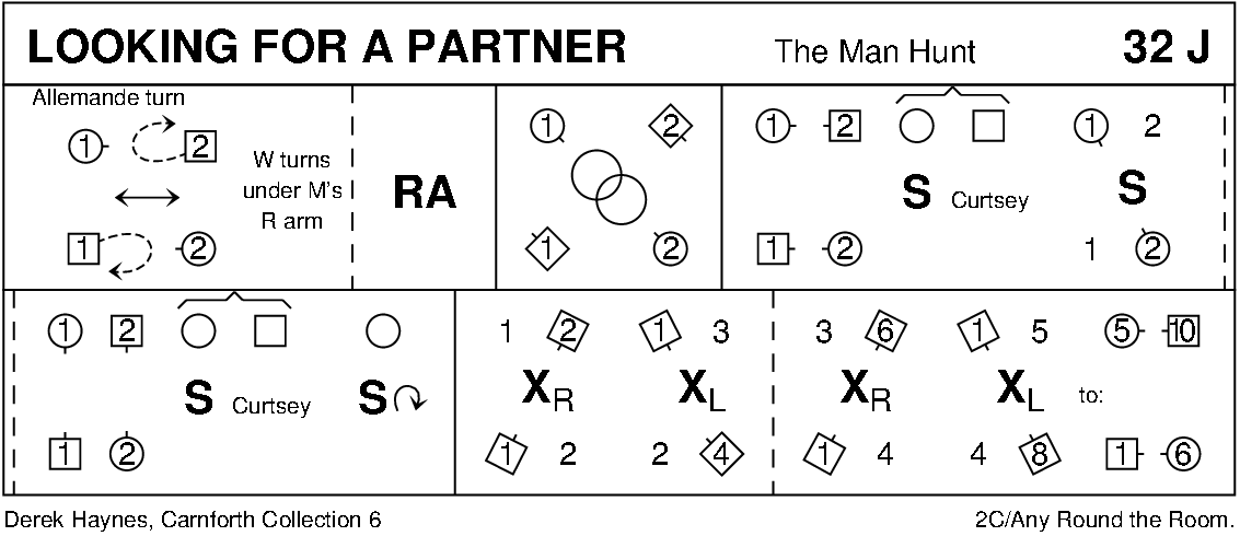 Looking For A Partner (Haynes) Keith Rose's Diagram