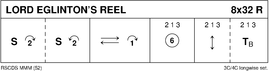Lord Eglinton's Reel Keith Rose's Diagram