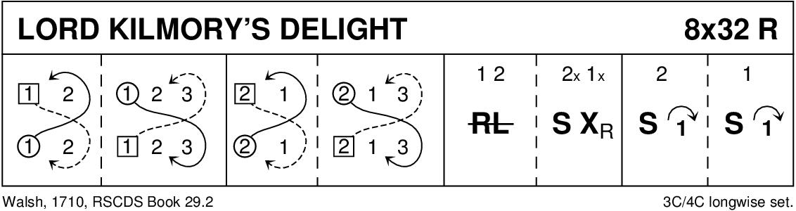 Lord Kilmory's Delight Keith Rose's Diagram