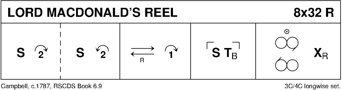 Lord MacDonald's Reel Keith Rose's Diagram