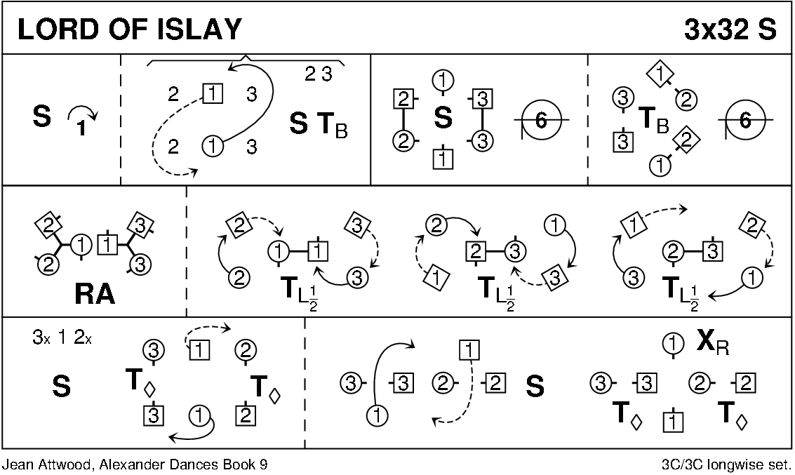 Lord Of Islay Keith Rose's Diagram