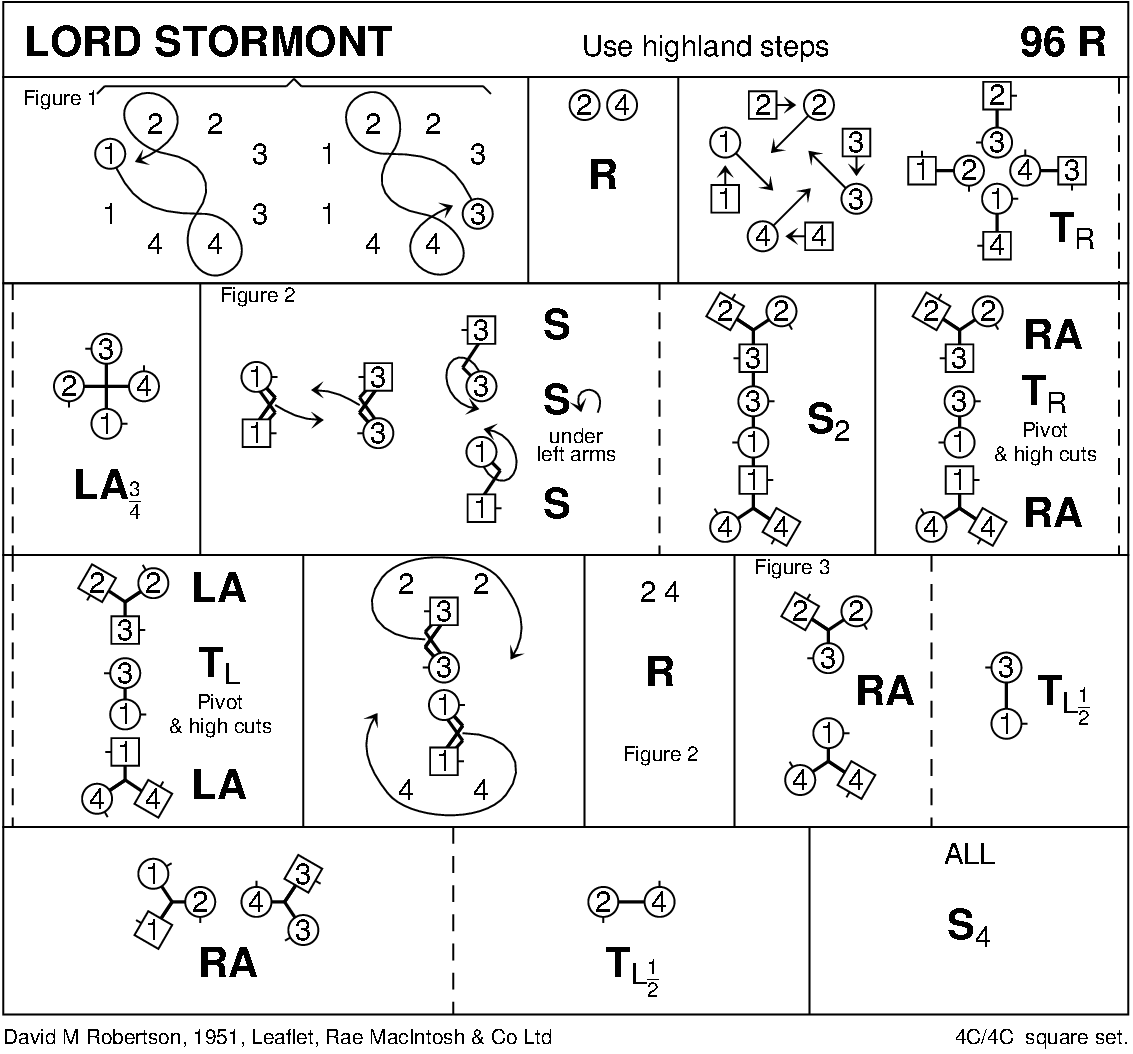 Lord Stormont Keith Rose's Diagram