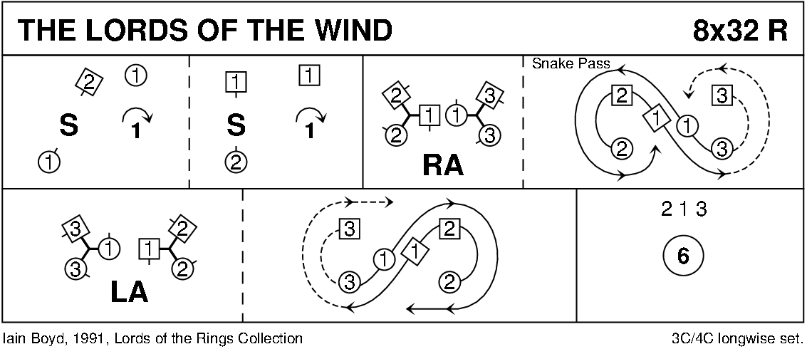 The Lords Of The Wind Keith Rose's Diagram