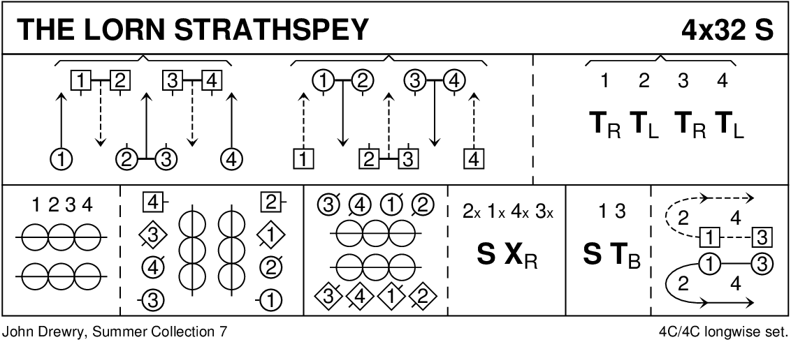 The Lorn Strathspey Keith Rose's Diagram