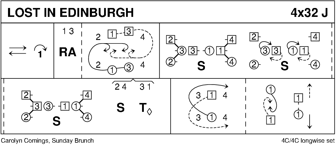 Lost In Edinburgh Keith Rose's Diagram