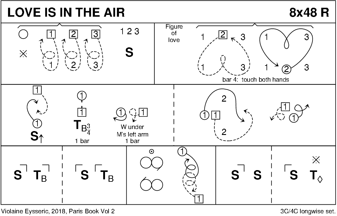 Love Is In The Air Keith Rose's Diagram