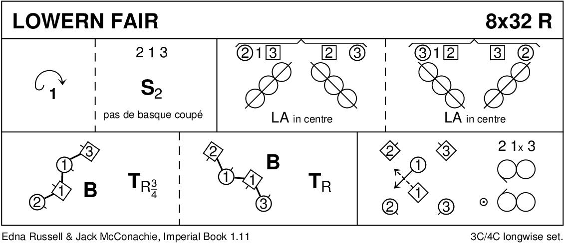Lowern Fair Keith Rose's Diagram
