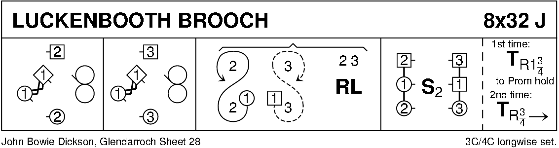 The Luckenbooth Brooch Keith Rose's Diagram