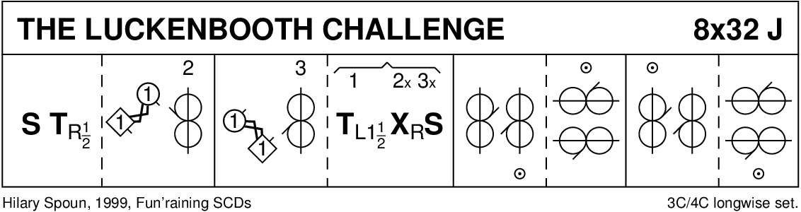 The Luckenbooth Challenge Keith Rose's Diagram