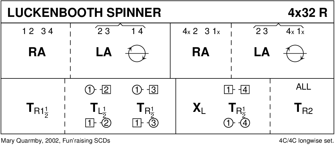 Luckenbooth Spinner Keith Rose's Diagram