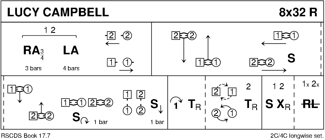 Lucy Campbell Keith Rose's Diagram