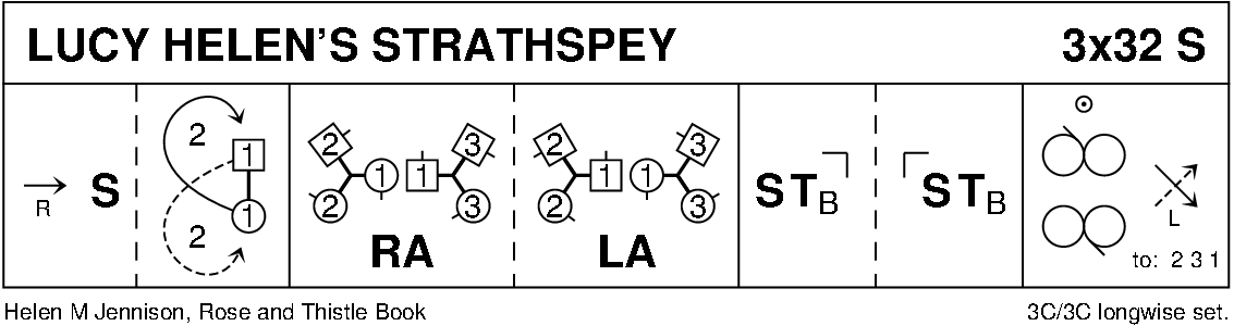 Lucy Helen's Strathspey Keith Rose's Diagram