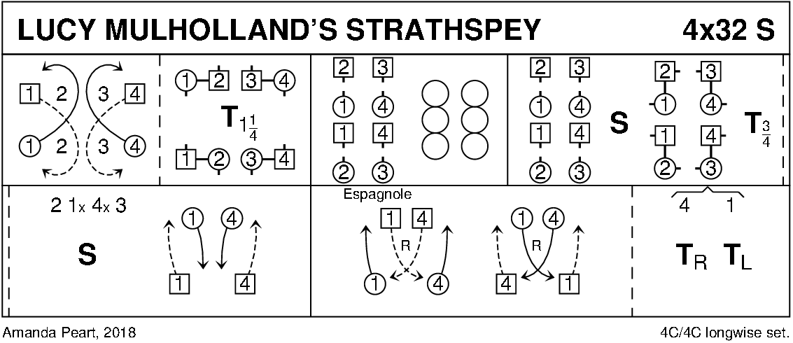Lucy Mulholland's Strathspey Keith Rose's Diagram