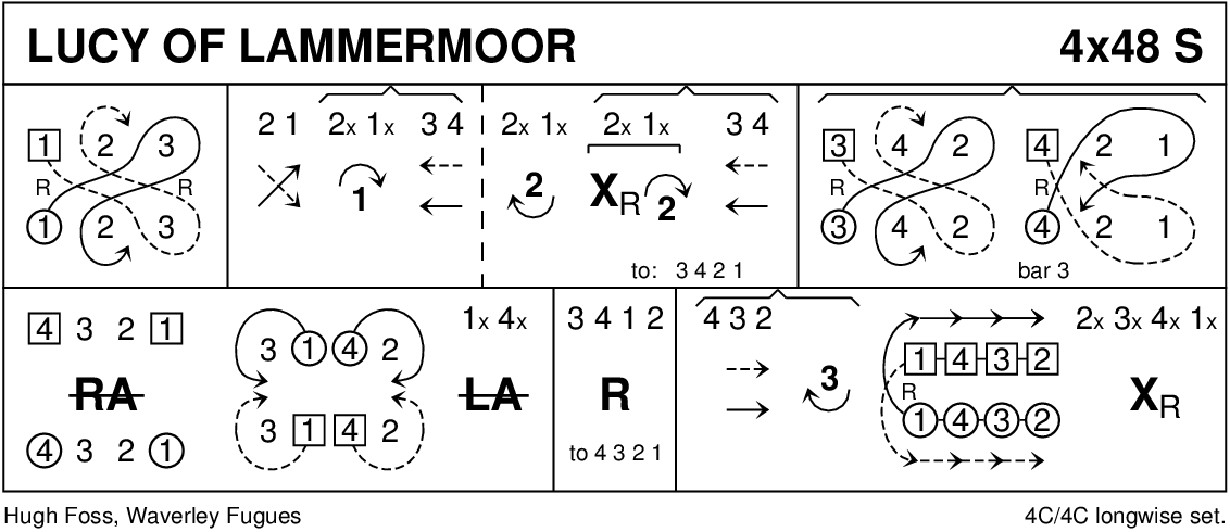 Lucy Of Lammermoor Keith Rose's Diagram