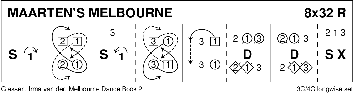 Maarten's Melbourne Keith Rose's Diagram