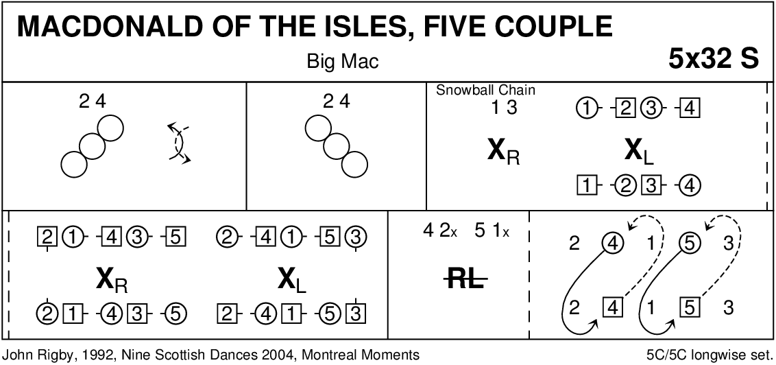 MacDonald Of The Isles For Five Couples Keith Rose's Diagram