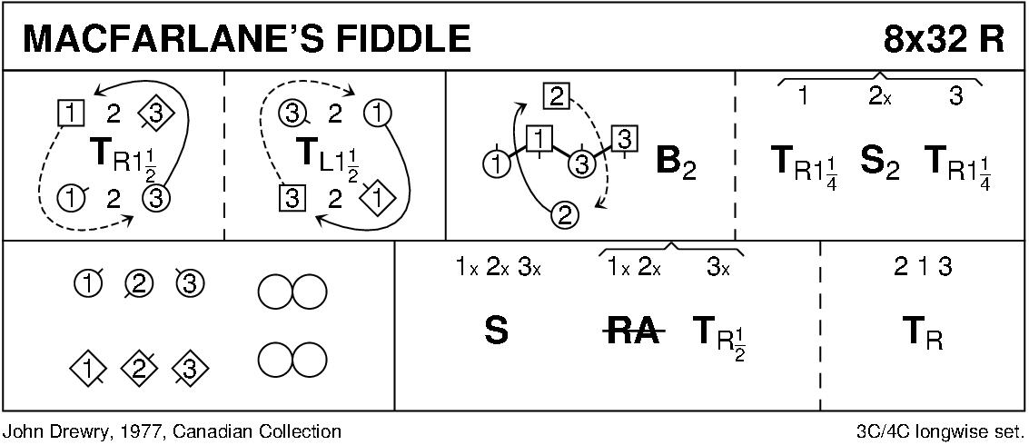 MacFarlane's Fiddle Keith Rose's Diagram