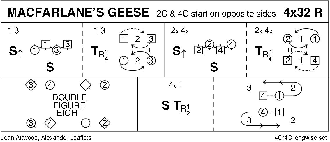 MacFarlane's Geese Keith Rose's Diagram