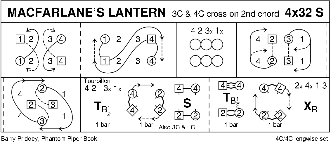 MacFarlane's Lantern Keith Rose's Diagram