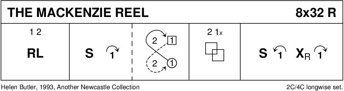 MacKenzie Reel Keith Rose's Diagram