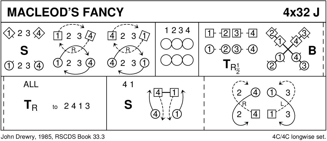 MacLeod's Fancy Keith Rose's Diagram