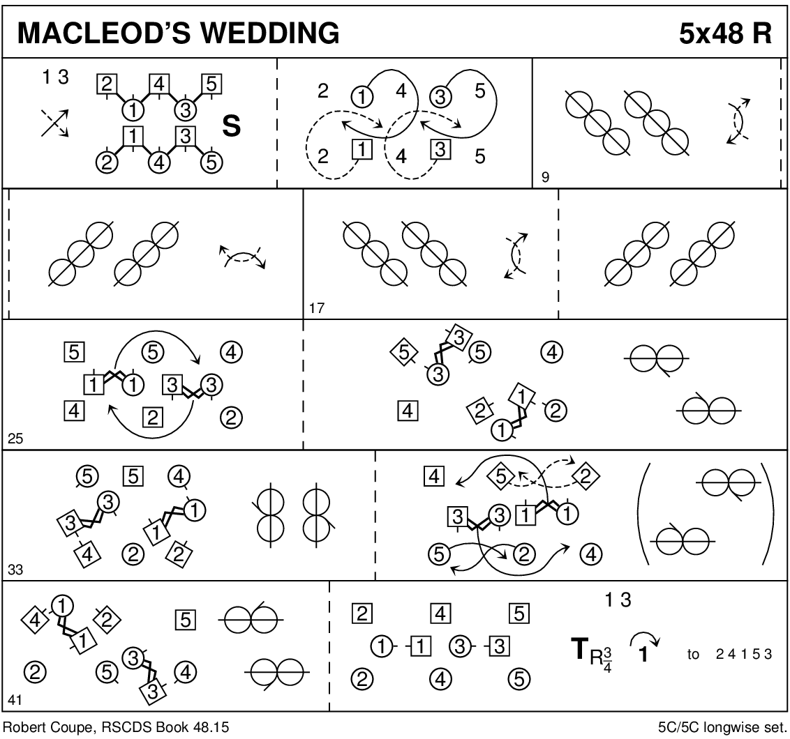 MacLeod's Wedding Keith Rose's Diagram