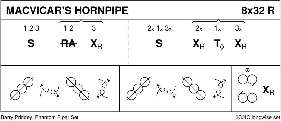 MacVicar's Hornpipe Keith Rose's Diagram