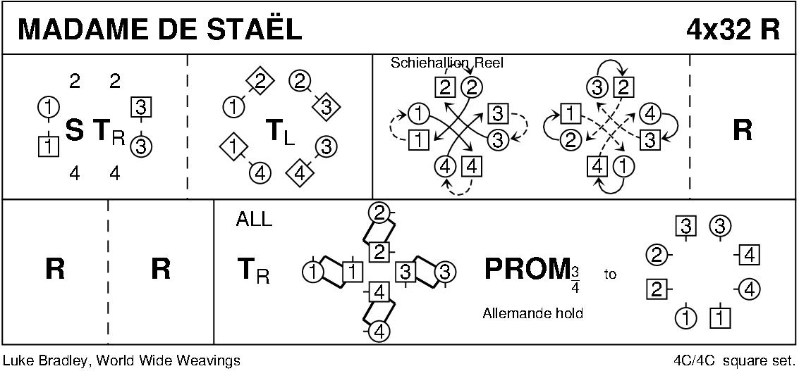 Madame de Staël Keith Rose's Diagram
