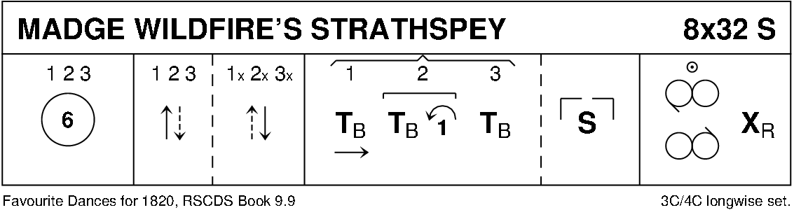 Madge Wildfire's Strathspey Keith Rose's Diagram