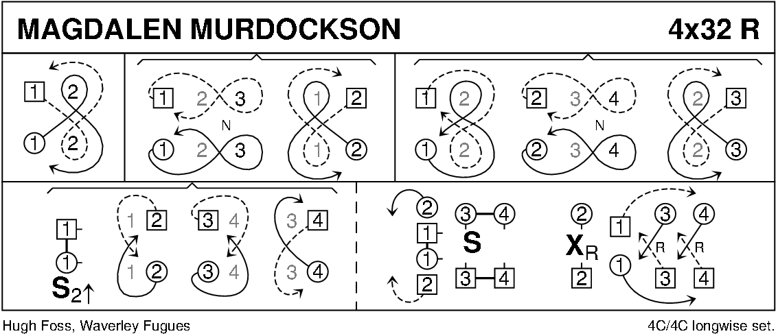 Magdalen Murdockson Keith Rose's Diagram