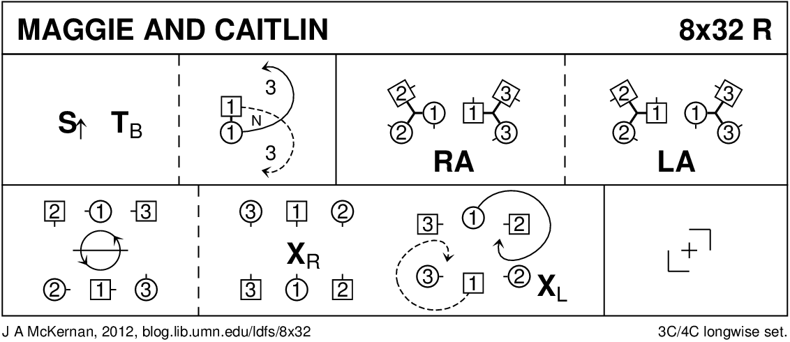 Maggie And Caitlin Keith Rose's Diagram