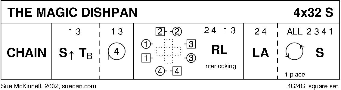 The Magic Dishpan Keith Rose's Diagram