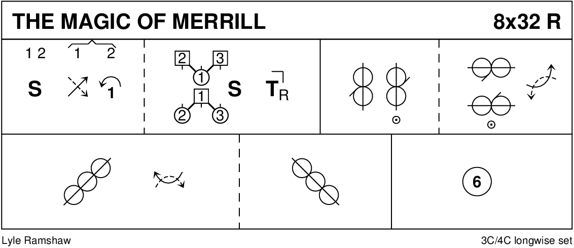The Magic Of Merrill Keith Rose's Diagram