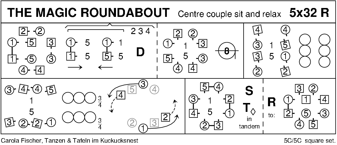 The Magic Roundabout (Fischer) Keith Rose's Diagram
