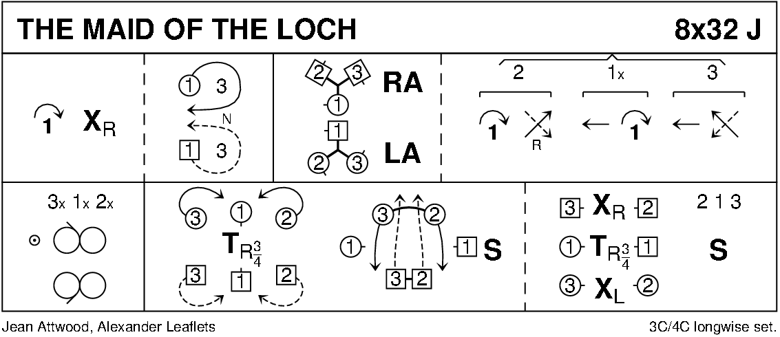 The Maid Of The Loch Keith Rose's Diagram