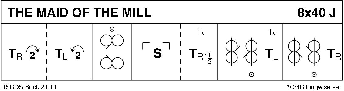 The Maid Of The Mill Keith Rose's Diagram