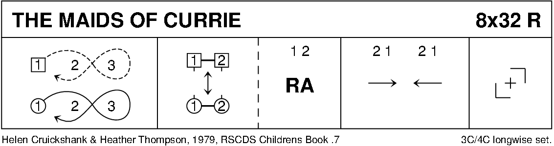 The Maids Of Currie Keith Rose's Diagram